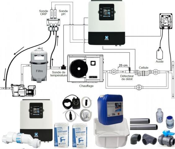 """Pool Salzwasser Elektrolyse +pH """"AquaRite Plus"""" Komplett-Set - bowi.ch"""