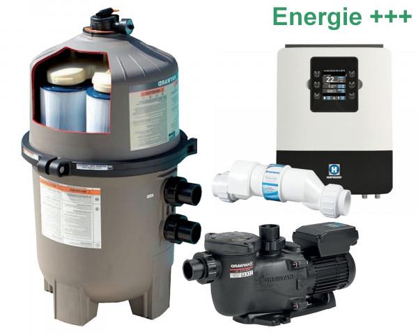 Energiespar Poolfilter mit Salzelektrolyse - Royal-Blue C5030 - bowi.ch